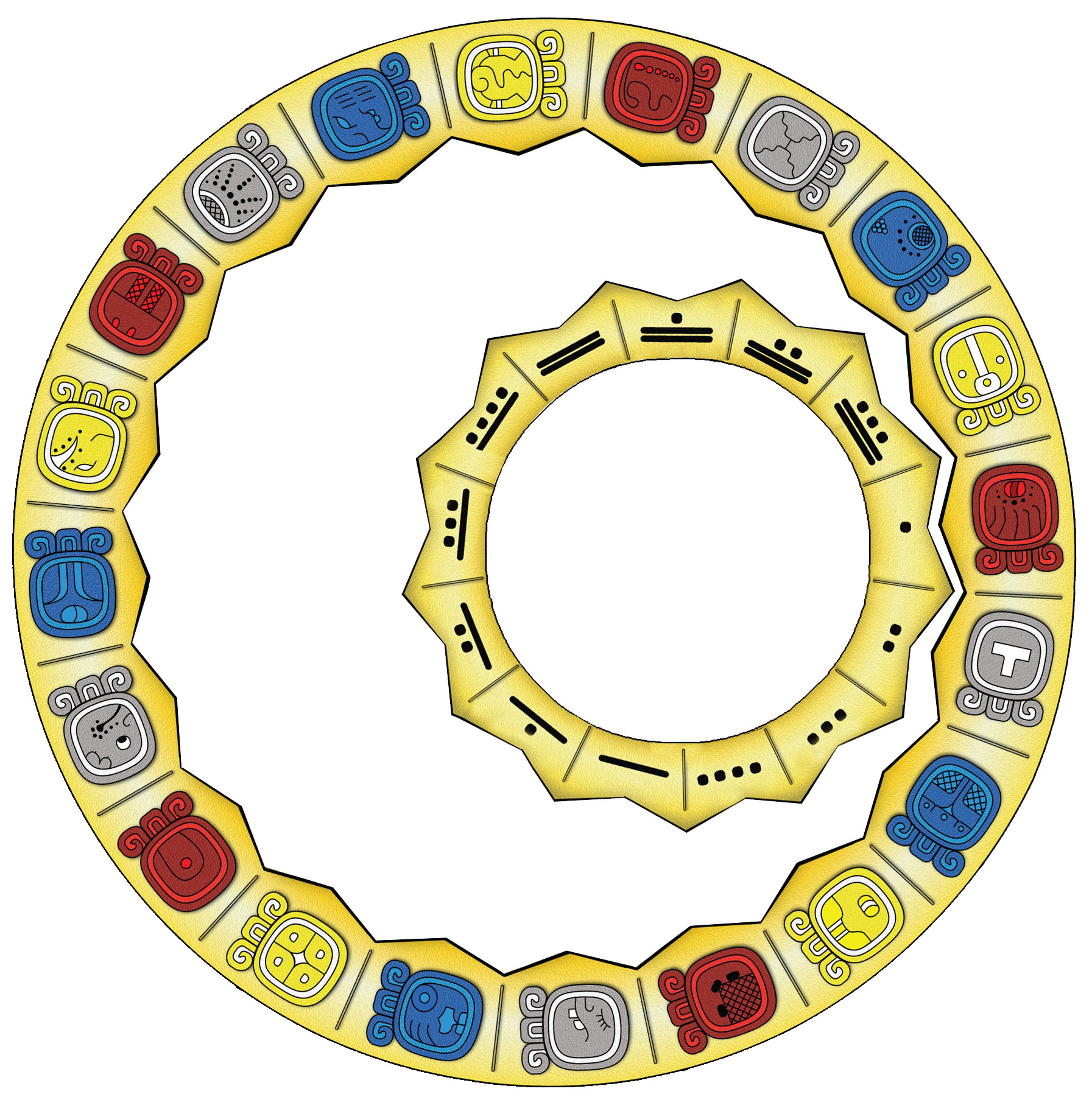 calendrier tzolkin